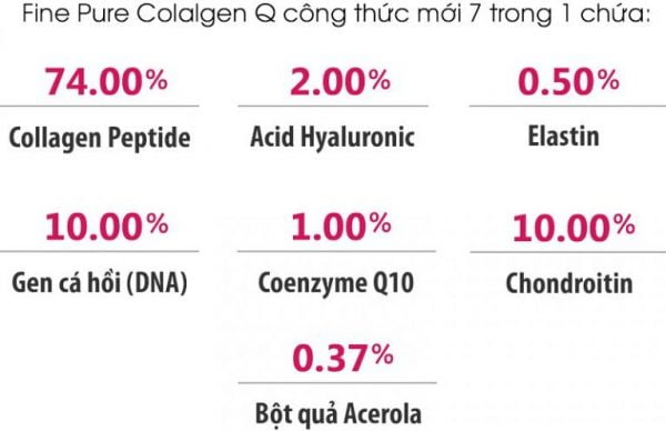 thanh-phan-tu-fine-pure-collagen-q