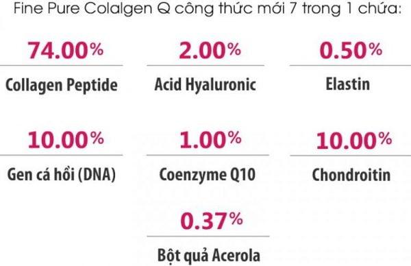 thanh-phan-tu-fine-pure-collagen-q