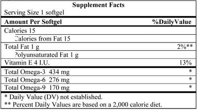 Omega369 SuplementFacts