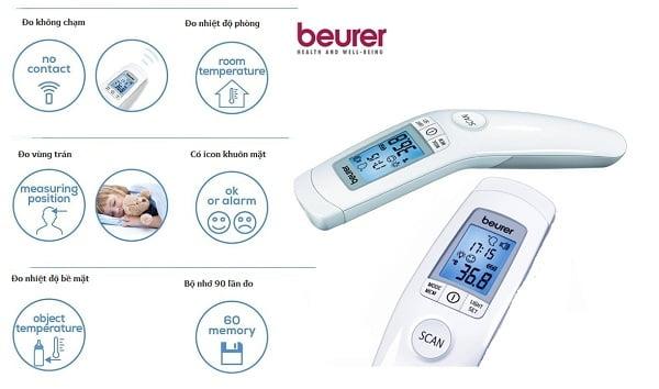 Sản phẩm có nhiều chức năng đo | Sản phẩm có nhiều chức năng đo