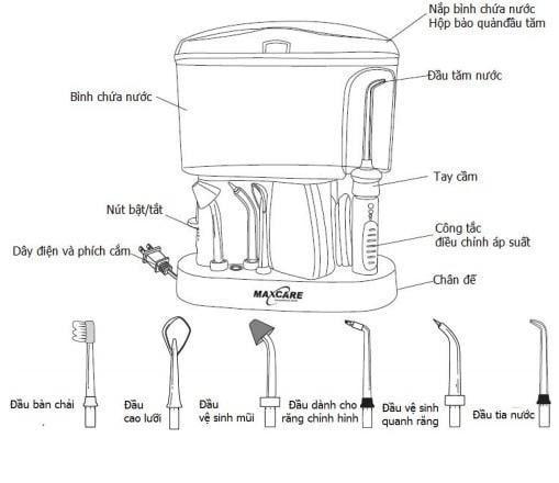 Máy tăm nước Maxcare Max456L thích hợp với những người niềng răng làm răng thẩm mỹ | Máy tăm nước Maxcare Max456L thích hợp với những người niềng răng làm răng thẩm mỹ
